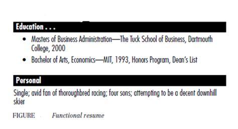 Multimedia Artist Free Sample Resume - Resume Example